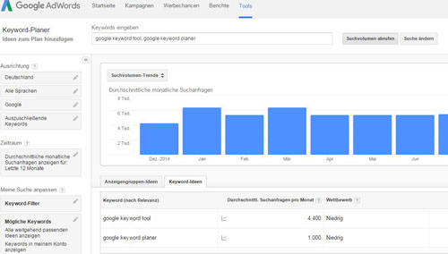 Das Google Adwords Keyword Tool
